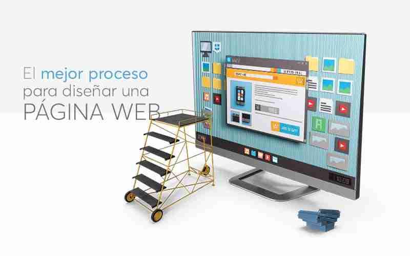 El mejor proceso para diseñar una página web