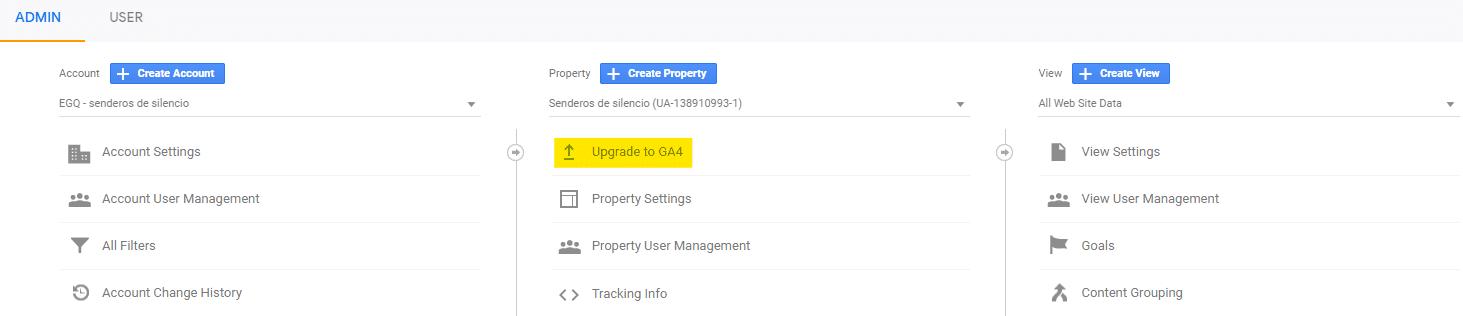 Cómo sincronizar WooCommerce con Google Analytics 4